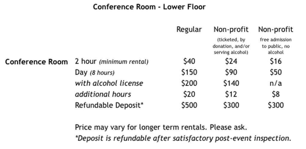 Rates-Fees-Conf-graphic